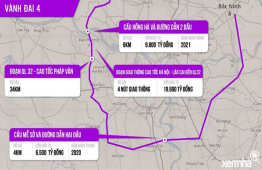 Quy hoạch đường vành đai số 4 và vành đai số 5 Hà Nội