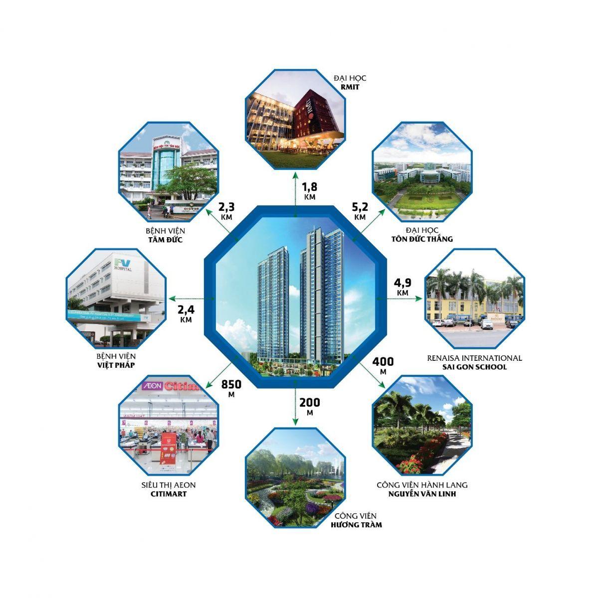 Liên kết vùng dự án Eco Green SaiGon