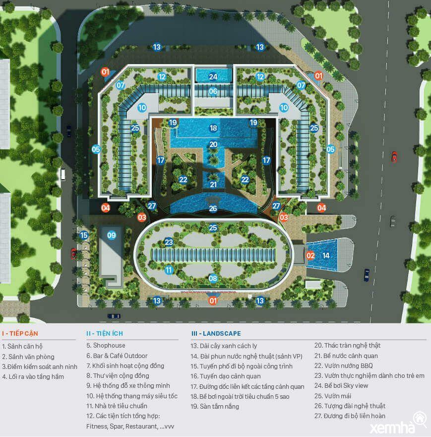 Bản đồ tiện ích của Sunshine Garden